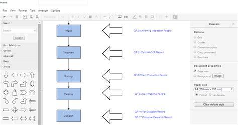 diagram drawing tool safefood   center