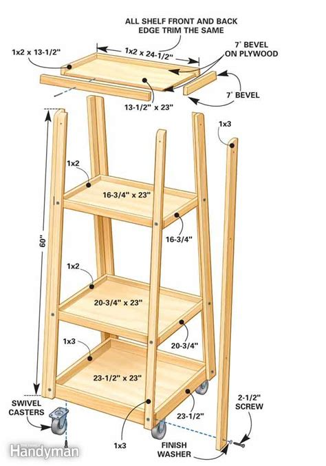 This easy to make clamp rack will allow you to store and show off that prized possession of clamps. How to Build the Ultimate Clamp Rack | The Family Handyman