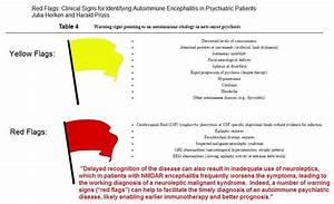 Types Of Antibodies Diagnosis International Autoimmune Encephalitis Society