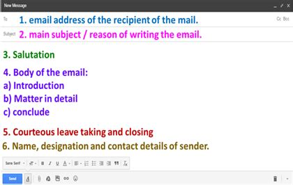 email writing format class   formal informal