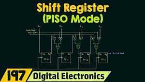 Shift Register  Piso Mode