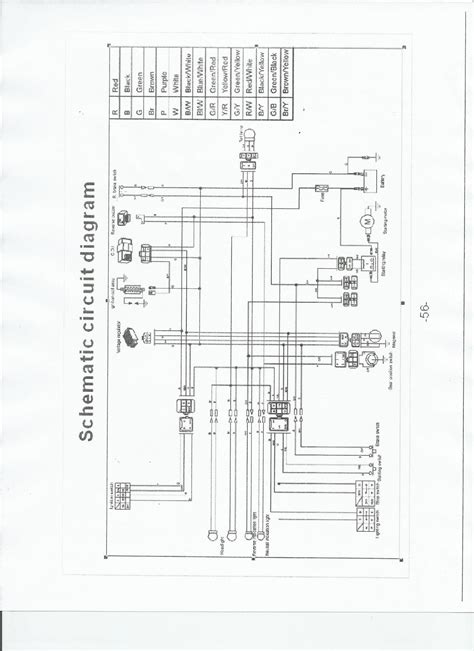4 electrical box taotao mini and youth atv wiring schematic familygokarts
