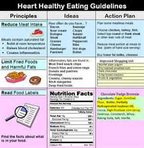 Gestational Diabetes Food Plan - newhairstylesformen2014.com Healthy Heart Diet