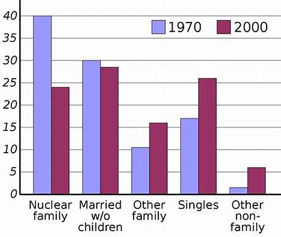 Families Average Svg United States Nuclear Society