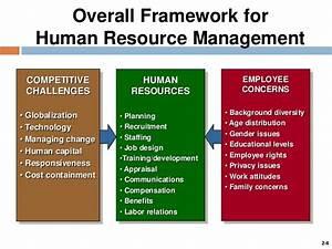 managing human capital pdf
