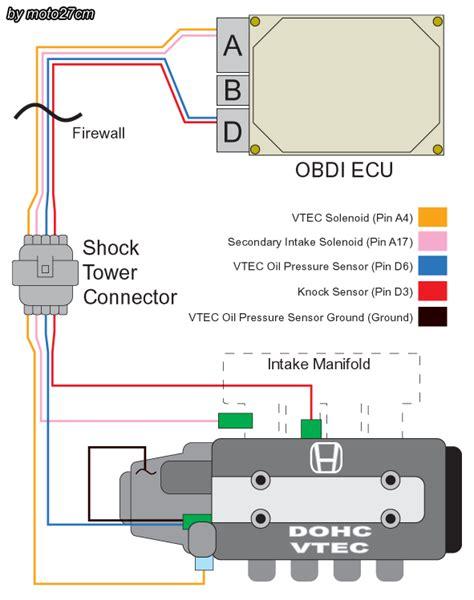 wiring vtec to a non vtec 92 si prelude honda tech