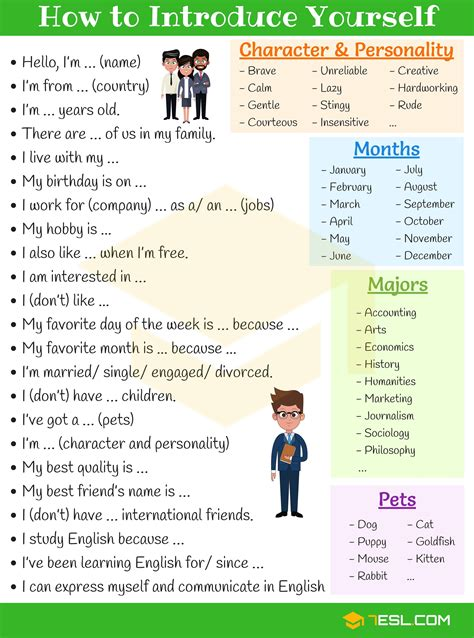 introduce  worksheet  adults schematic