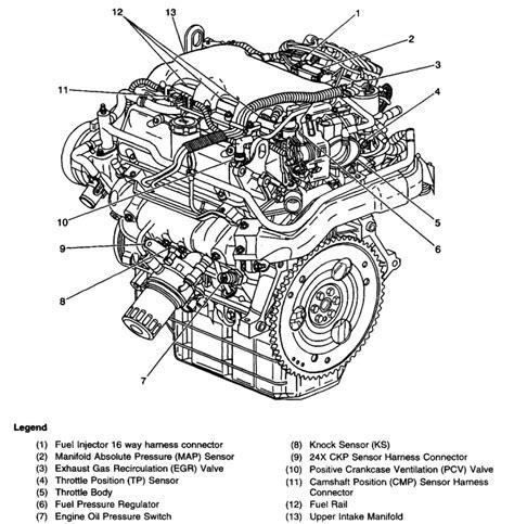 2002 Pontiac 3 4 Engine Cooling Diagram by 3 8l Engine Cooling System Diagram Downloaddescargar