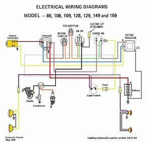 106 Cub Cadet Wiring Diagram 27836 Centrodeperegrinacion Es