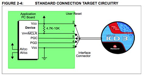 microchip - ICD3 + PIC + MPLAB: Target Device ID 0x0 does