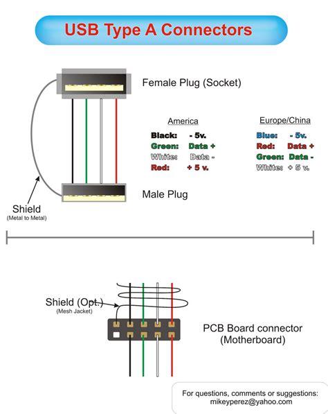 asus p5ne usb wiring diagram usb wiring diagram