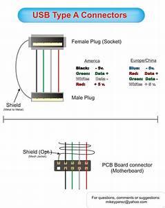 Asus P5ne Usb Wiring Diagram