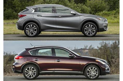 crossover comparison subcompact suv  compact suv