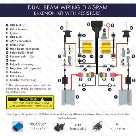 Hid Kit Wiring Diagram by Kensun Installation Hid Led Headlights