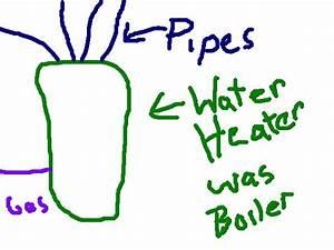 Piping Diagram - Hvac
