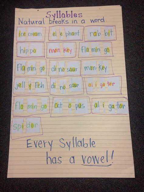 syllables anchor chart kindergarten anchor charts