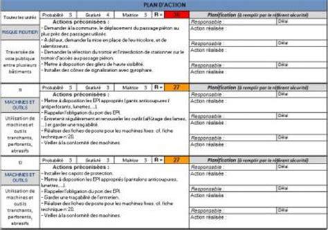 modèle plan de prévention document unique le plan d