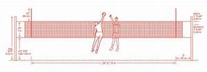Outdoor Volleyball Court Dimensions In Feet