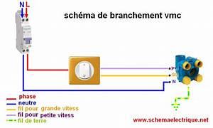 Schema electrique branchement cablage for Wonderful plan de maison simple 2 difference entre vmc simple flux et double flux