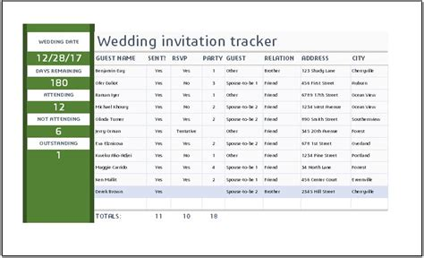 wedding invitation tracker template  ms excel excel