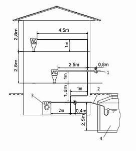 Förderhöhe Pumpe Berechnen : pumpen brauch und regenwasserwerke intewa wiki ~ Themetempest.com Abrechnung