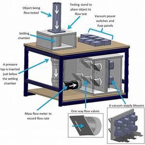 Build Wooden Flow Bench Design Plans Download finishes for