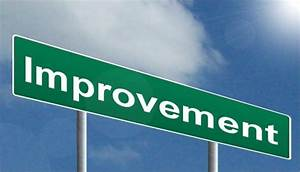 List Of Synonyms And Antonyms Of The Word  Improvement
