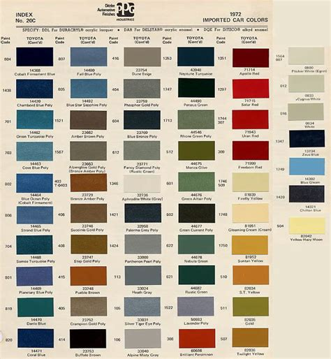 ppg color chart ppg automotive paint 2017 grasscloth