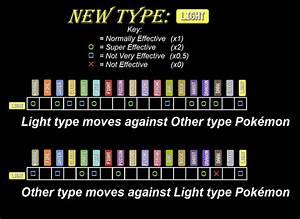 New Pokemon Type Light By Darkmetaknightftw On Deviantart