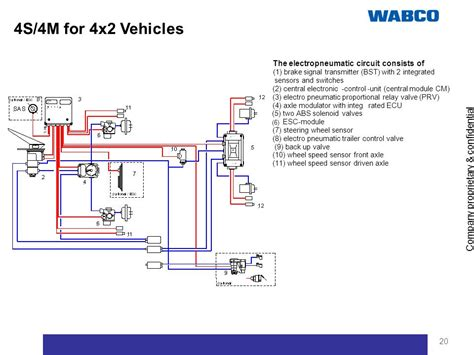 related galleries: 4s 4m wiring abs wabco diagram