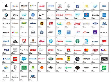 Interbrand Best Global Brands. Interbrand's Best Global ...