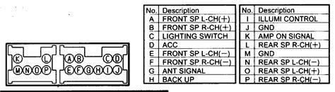 Nissan Altima Radio Wiring Schemes