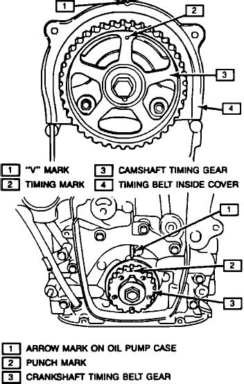 i am trying to replace timing belt on 1995 geo tracker it it is a 1995 1 6 f i when i