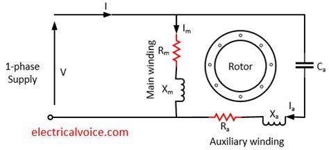 Permanent Split Capacitor Induction Motor Electricalvoice