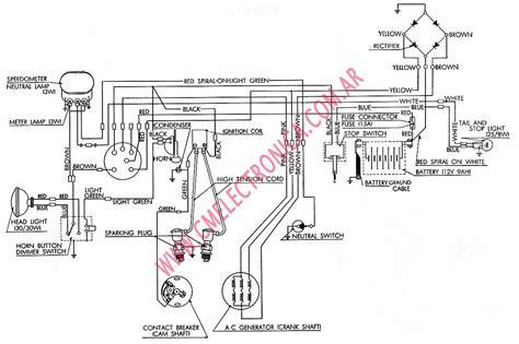 Wiring Diagram For 97 Polari 425 Magnum by Diagrams Wiring Polaris Trail 250 Wiring Diagram