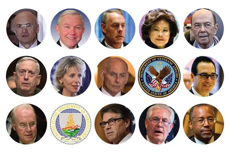 Current Cabinet Members by Donald Cabinet Picks For New White House