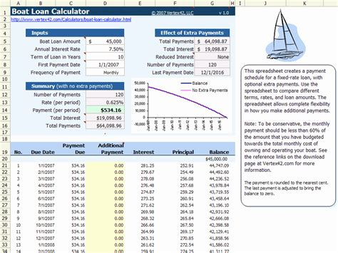 auto amortization calculator extra payments