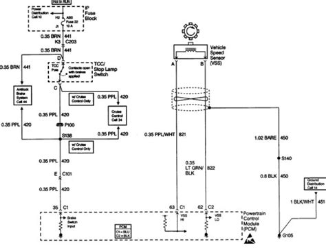Wiring Diagram 2001 S10 Zr2 by Wiring Up A Transmission And The Vss Sensors Blazer
