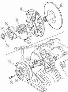 Driven Clutch  U2013 Carryall 2 Plus