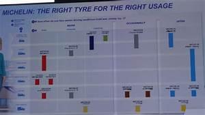 Michelin Crossclimate Test : michelin crossclimate nous avons test le nouveau pneu michelin l 39 argus ~ Medecine-chirurgie-esthetiques.com Avis de Voitures