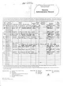 Immunization Vaccine Record