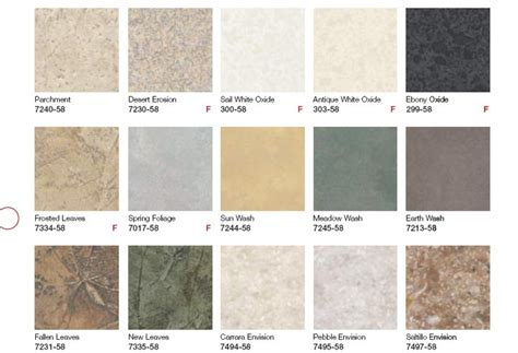 popular laminate countertop colors formica is a leading plastic laminate manufacturer