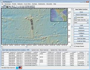 Part 2—Explore Bathymetry Data from the East Pacific Rise