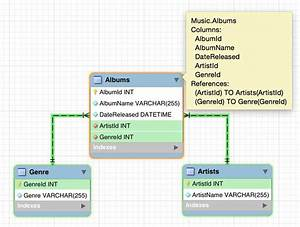 25 References Of Relational Database Schema Diagram