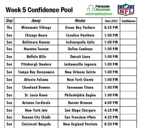 Open Office Football Pool by Nfl Confidence Pool Week 5 Football Confidence Pool Week 5