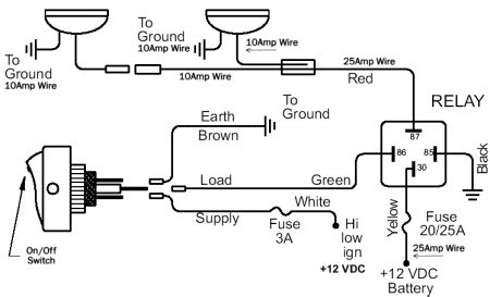 Hummer H3 Light Wiring Diagram by Wiring Diagram Using A 4 Pole Relay Relay Jeep