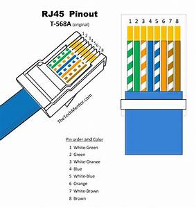 Telephone Rj45 Wiring Diagram