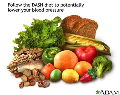 dash diet medlineplus medical encyclopedia image