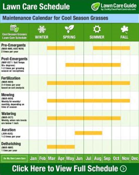 lawn care calendar southeast 17 best ideas about lawn care on pinterest diy landscaping ideas garden edger and lawn edging