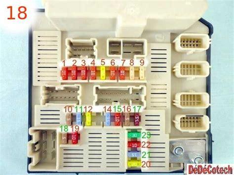schema fusible scenic 2 schema fusible scenic 1 phase 2 sch ma cablage commande manuelle